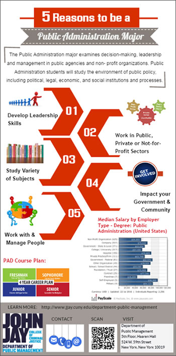 PUBLIC ADMINISTRATION (BS)